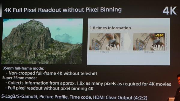 Sony-A99-Pixel-Binning