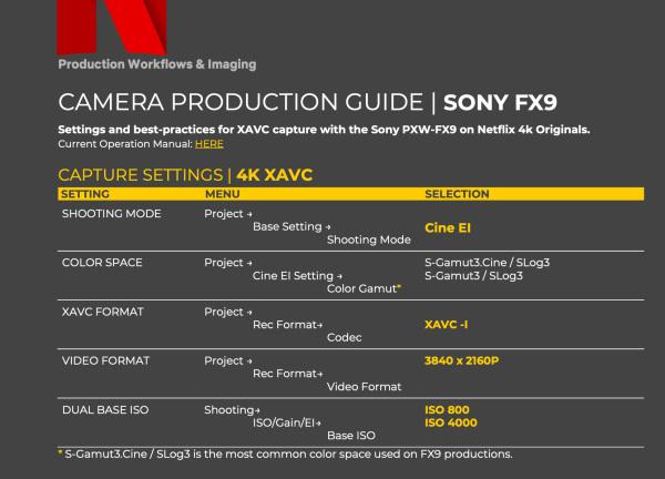 SonyFX9_Netflix