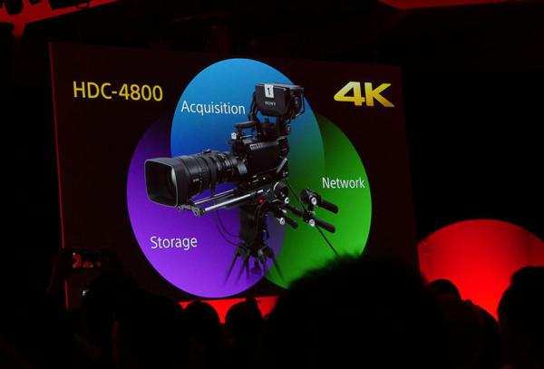 Sony_hdc4800_grafik