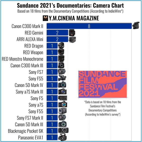 Sundance-2021-documentaries