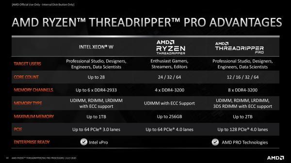 Threadripper-Pro-comparison2