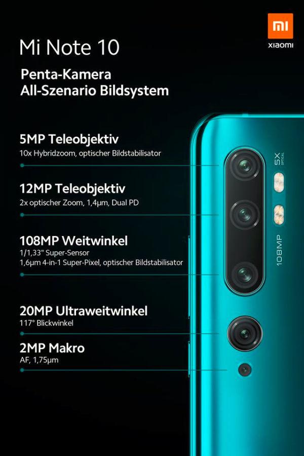 Xiaomi_Mi_Note_Pro10_kamera