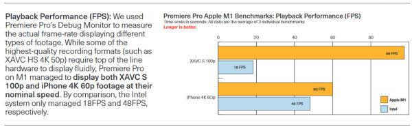 adobe_premierePro_macbook_M1_beta_FPSplayback