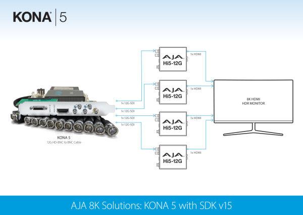aja_8k_solutions_kona5_w_sdk_v15