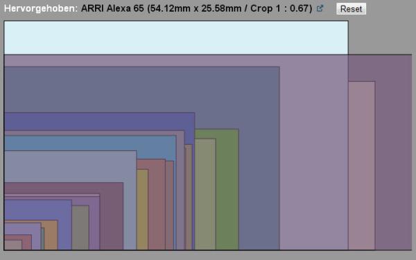 alexa65_sensorvergleich