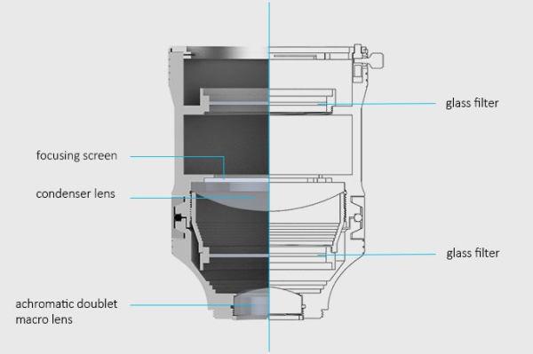 beastgripDOFadapter_design
