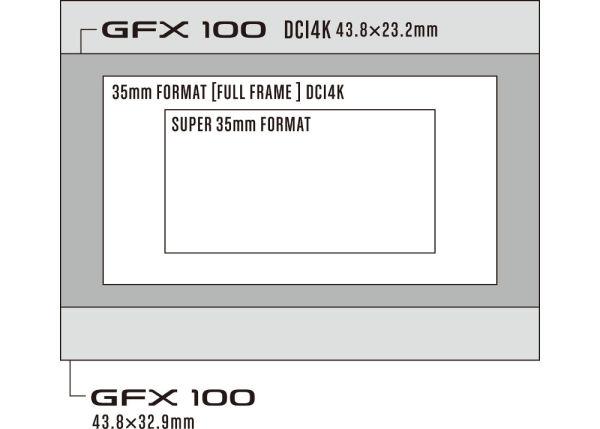 fuji_GFX100_sensor_video