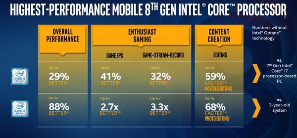 intel-core-i9-performance