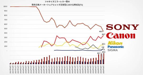 japan_kameramarkt