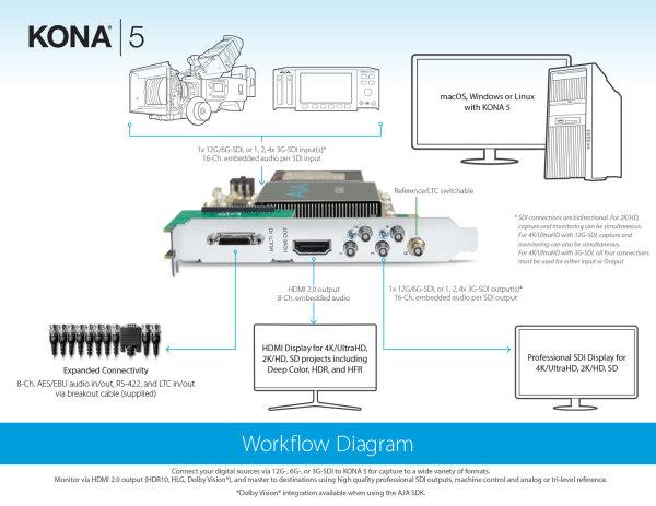 kona_5_workflow