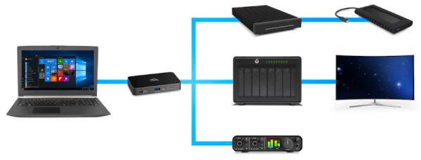 owc-thunderbolt-hub-network