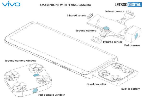 patent-vivo-smartphone-flying-camera