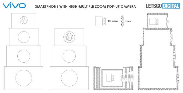 patent-vivo-smartphone-optical-zoom