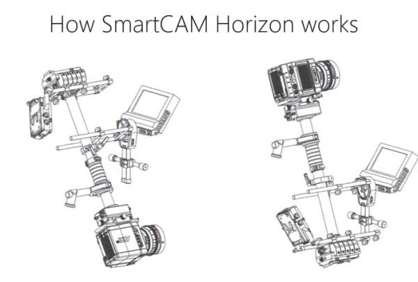 smartCAM-Horizon