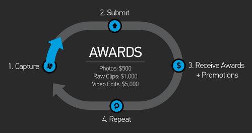 gopro_awards
