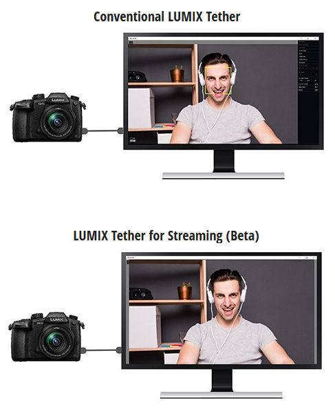 lumix_tether_streaming