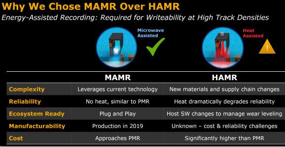 mamr-vs-hamr