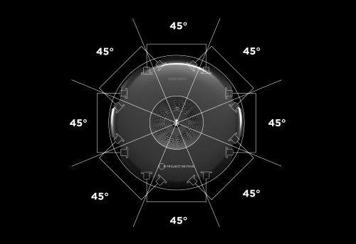 samsung360skizze