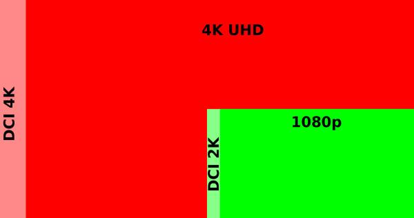 ratgeber computer f r 4k videobearbeitung konfigurieren. Black Bedroom Furniture Sets. Home Design Ideas