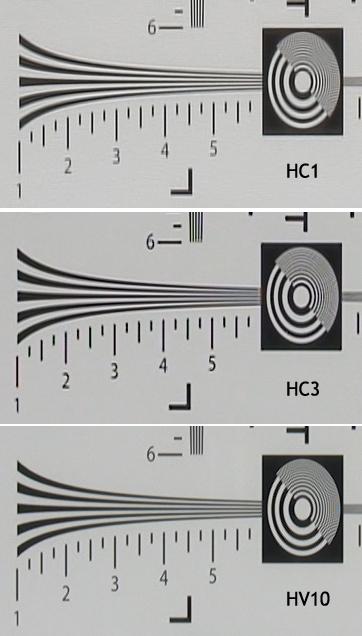 test sony hdr hc3 ausstattung bildqualit t. Black Bedroom Furniture Sets. Home Design Ideas